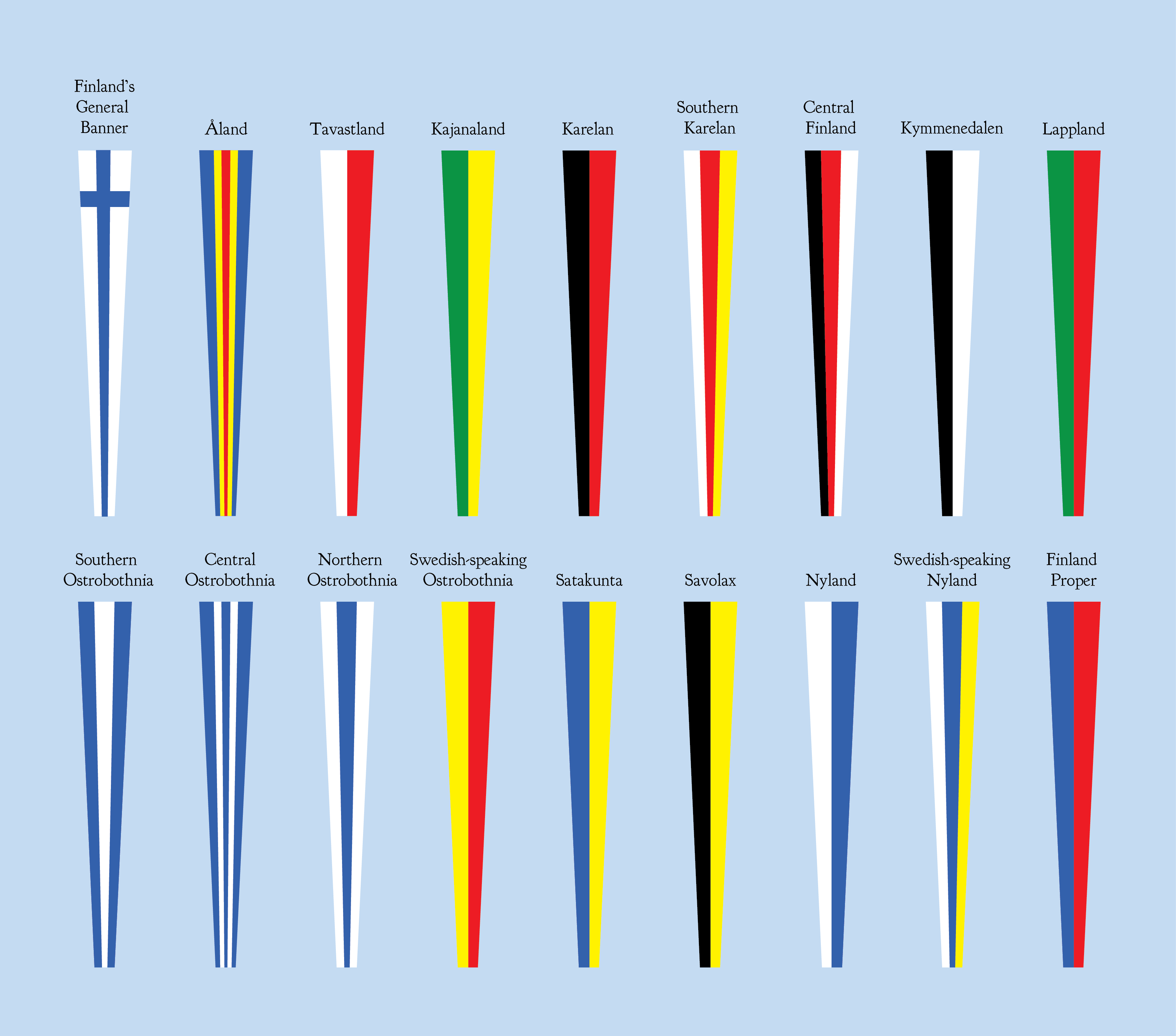 Image of Pennants used in Finland